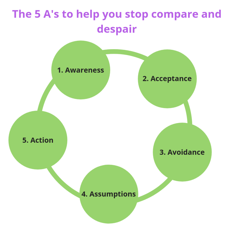 The 5 A's to help you stop compare and despair-4